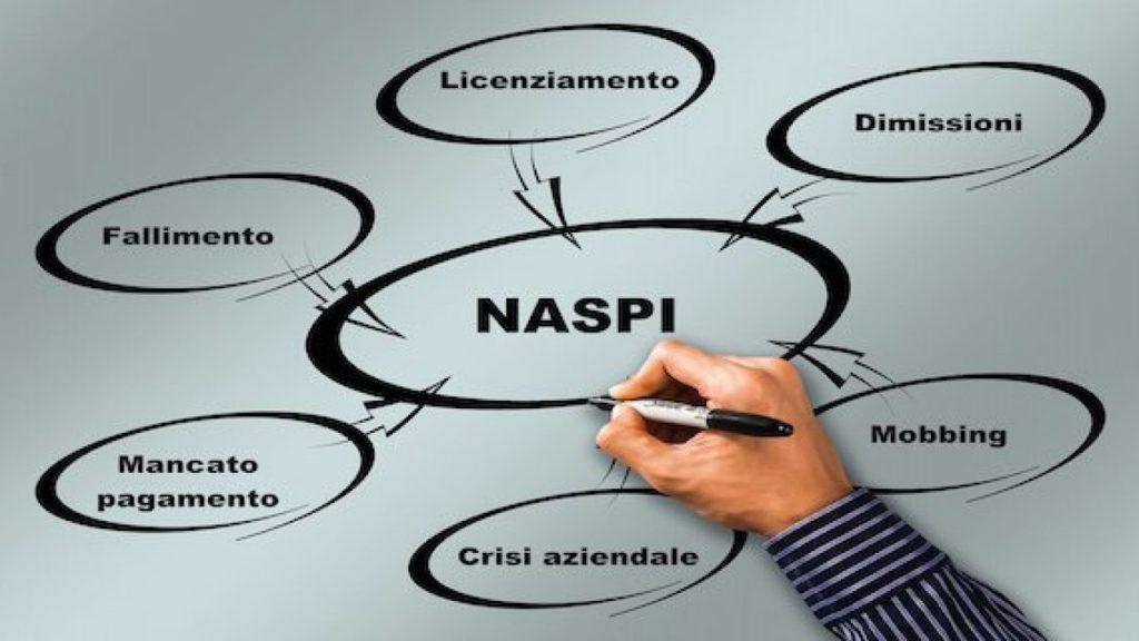 NASpI indennità mensile di disoccupazione Rimini UNSIC Patronato CAF